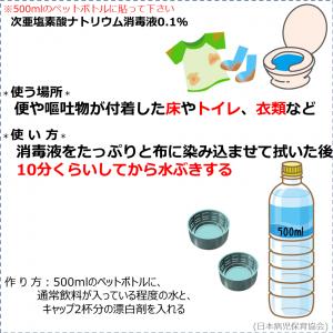 消毒液の作り方(0.1%消毒液)