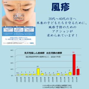 風疹 ~大人にも予防のためのアクションが求められる感染症~|病児 ...