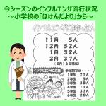 【今シーズンのインフルエンザの流行状況~小学校の「ほけんだより」から~】